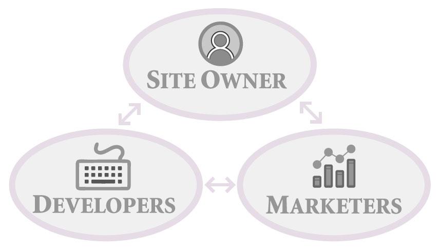 consortium-graphic